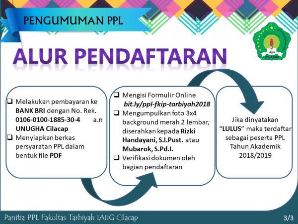 Daftar Calon Peserta PPL Fakultas Tarbiyah 2018