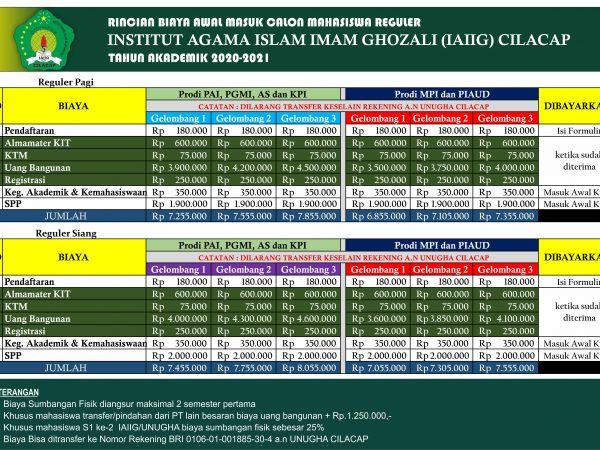 RINCIAN BIAYA AWAL MASUK MAHASISWA BARU 2020